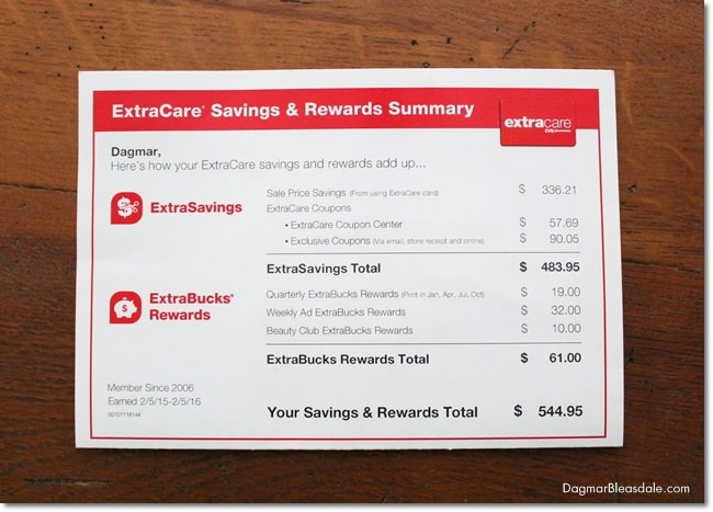 5 Best Rewards Cards That Save You A Ton Of Money, DagmarBleasdale.com