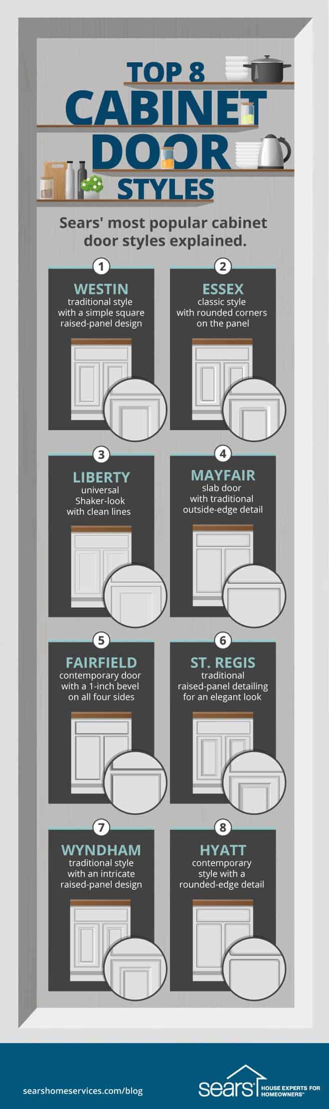 top cabinet door styles, Sears